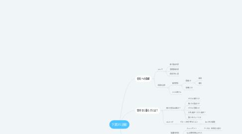Mind Map: 下期2G活動
