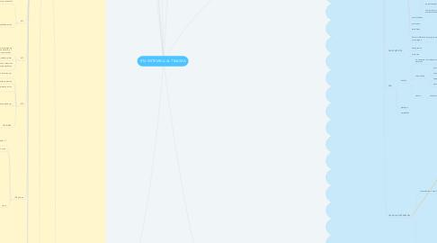 Mind Map: RTA SISTEMICA AL TRAUMA