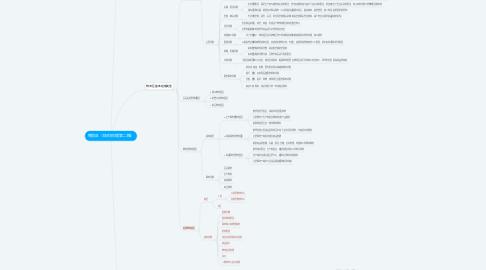 Mind Map: 物流区(结构梳理第二稿)