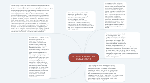 Mind Map: MY USE OF MAGAZINE CONVENTIONS