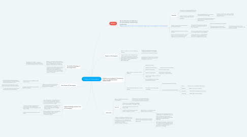 Mind Map: Chapter 5: Sovereignity