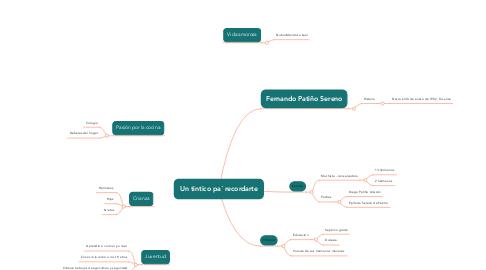 Mind Map: Un tintico pa´ recordarte