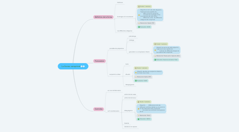Mind Map: La forme comprimé