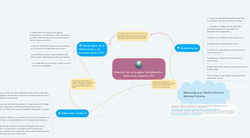 Mind Map: Relación de conceptos Globalización- Educación Superior-TIC