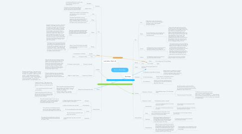 Mind Map: Brian's Mind Map