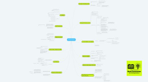 Mind Map: Willpower Instinct - Kelly McGonigal - Big Ideas