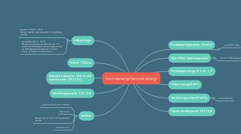 Mind Map: Varmeenergi/termisk energi