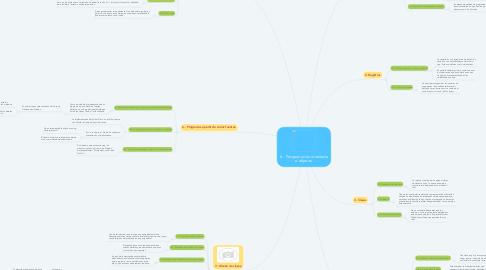 Mind Map: 6.- Programación orientada a objetos.