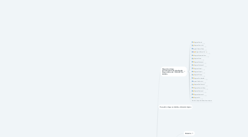 Mind Map: LACEN-GO