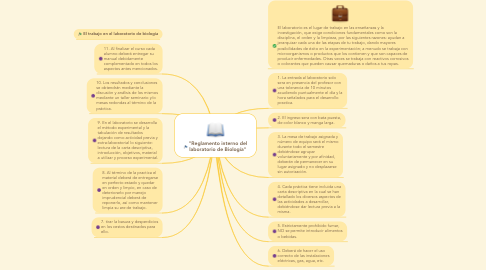 "Mind Map: ""Reglamento interno del laboratorio de Biología"""