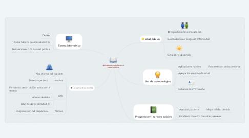 Mind Map: Aplicaciones móviles en la salud pública