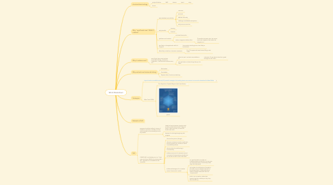 Mind Map: Work Breakdown