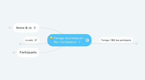 Mind Map: Partage de pratiques / Rex Facilitateurs - 1