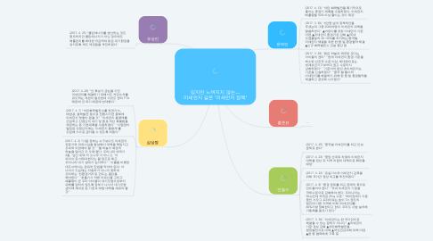 Mind Map: 있지만 느껴지지 않는… 미세먼지 같은 '미세먼지 정책'