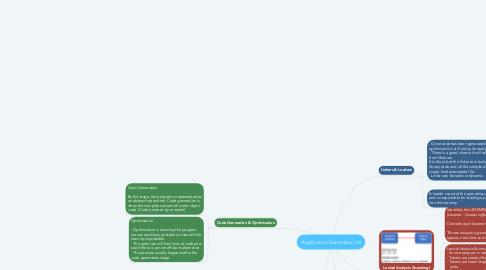 Mind Map: Application Generation (4)