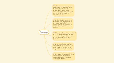 Mind Map: Actividad