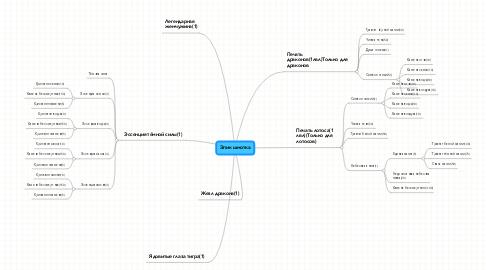 Mind Map: Эпик шмотка