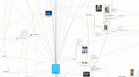 Mind Map: NWO