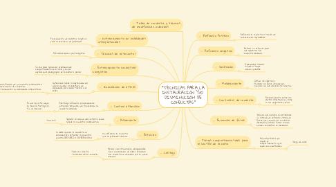 """Mind Map: """"TÉCNICAS PARA LA INSTAURACIÓN Y/O  DISMINUCIÓN DE CONDUCTAS"""""""
