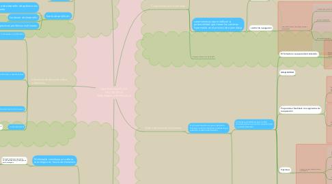 Mind Map: MULTIMEDIA EN LOS PROCESOS DE ENSEÑANZA-APRENDIZAJE