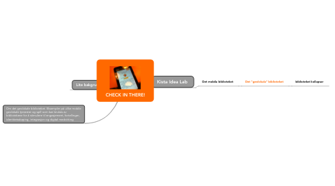 Mind Map: CHECK IN THERE!