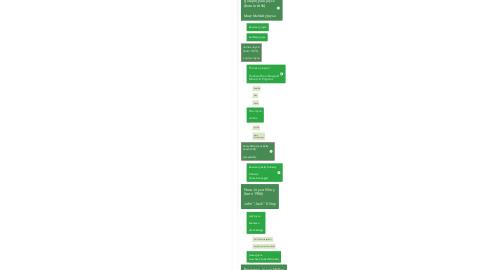 Mind Map: Joyce family tree