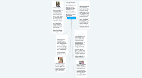 Mind Map: Fighting Patriarchy