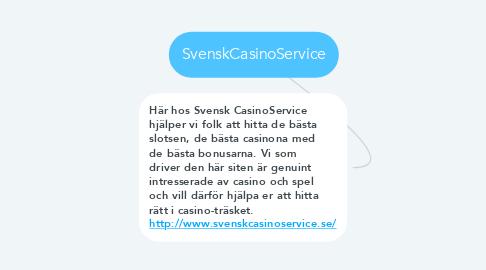 Mind Map: SvenskCasinoService