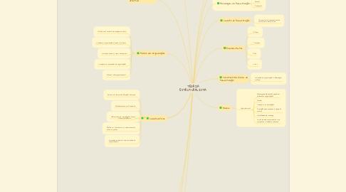 Mind Map: TEORIA ESTRUTURALISTA