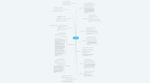 Mind Map: europa