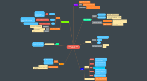 "Mind Map: ""Sniper""and ""Just Lather, That's All"""