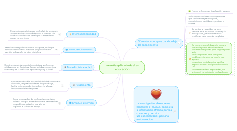 Mind Map: Interdisciplinariedad en educación