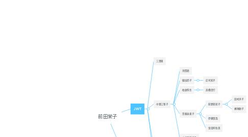 Mind Map: 前田栄子