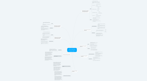 Mind Map: HSC Core One Critical Question 2: What are the priority areas for improving Australia's health?