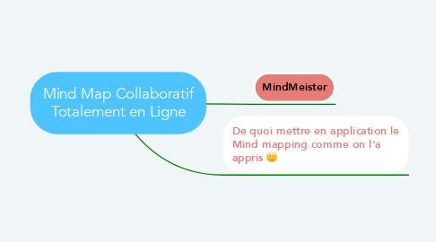 Mind Map: Mind Map Collaboratif Totalement en Ligne