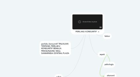 Mind Map: PERILAKU KONSUMTIF
