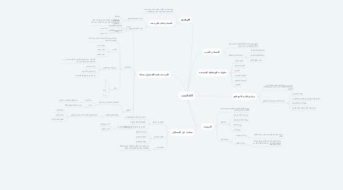 Mind Map: الحاسب
