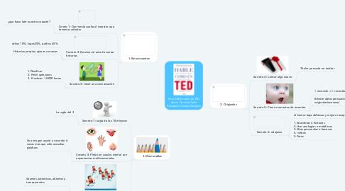 Mind Map: Libro:Hable como en TED Autor: Carmine Gallo Realizado: Nicolas Vanegas