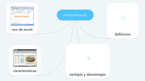Mind Map: microsoft excel