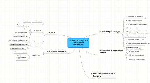"""Mind Map: Социальный  проект """"Рок против наркотиков"""""""