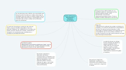 Mind Map: Historia de Máquinas,  Herramientas y  Máquinas  Herramientas