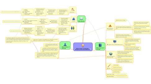 Mind Map: What to keep in mind when Designing Instructional Materials