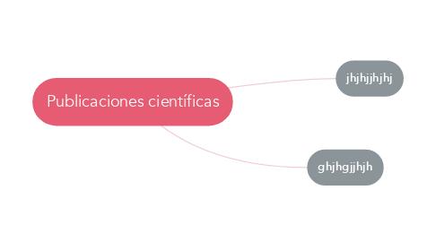 Mind Map: Publicaciones científicas