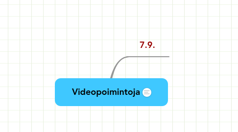 Mind Map: Videopoimintoja