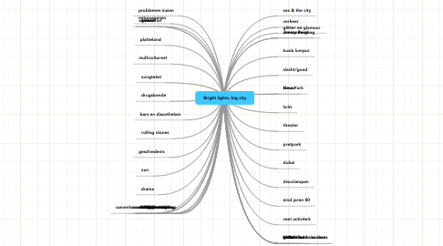 Mind Map: Bright lights, big city
