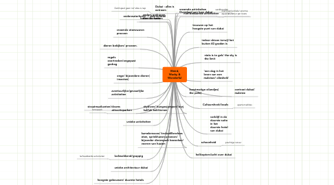 Mind Map: Weird, Wacky & Wonderful