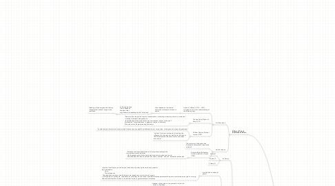 Mind Map: War Pamphlets + CalebWilliams