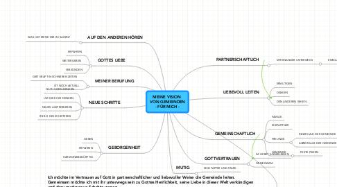 Mind Map: MEINE VISION  VON GEMEINDEN - FÜR MICH -