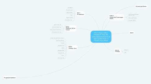 Mind Map: Perancangan Sistem Pemesanan TIket Bus Online Berbasis Web Pada Agen Sumber Alam Di Pondok Ungu, Bekasi