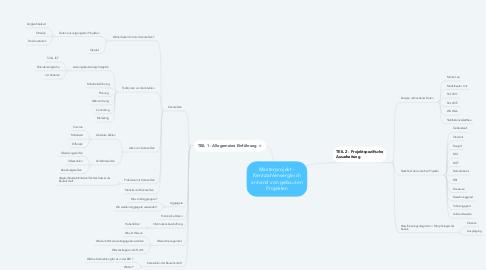 Mind Map: Masterprojekt - Kennzahlenvergleich anhand von gebauten Projekten